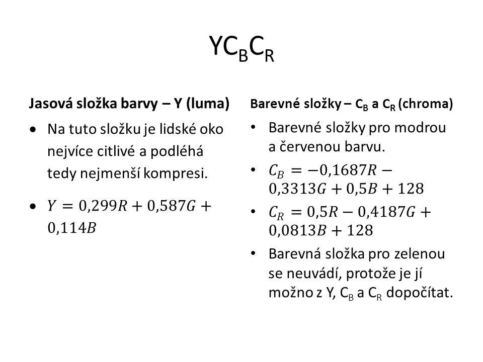 YCBCR Jasová složka barvy – Y (luma)