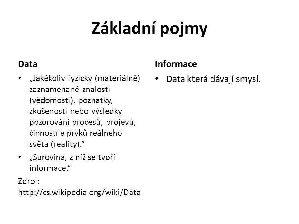 Základní pojmy Data Informace Data která dávají smysl.
