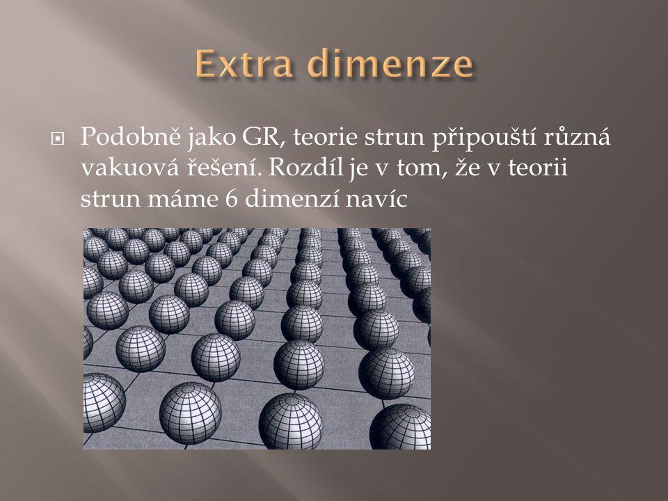 Extra dimenze Podobně jako GR, teorie strun připouští různá vakuová řešení.