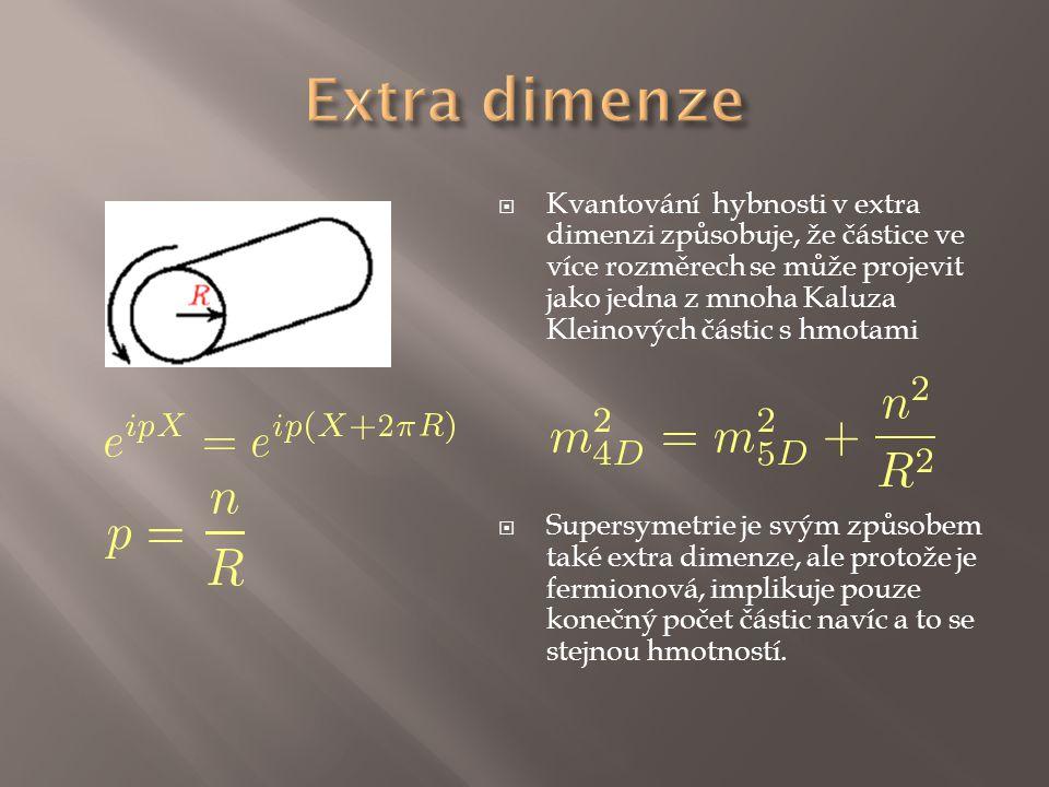 Extra dimenze