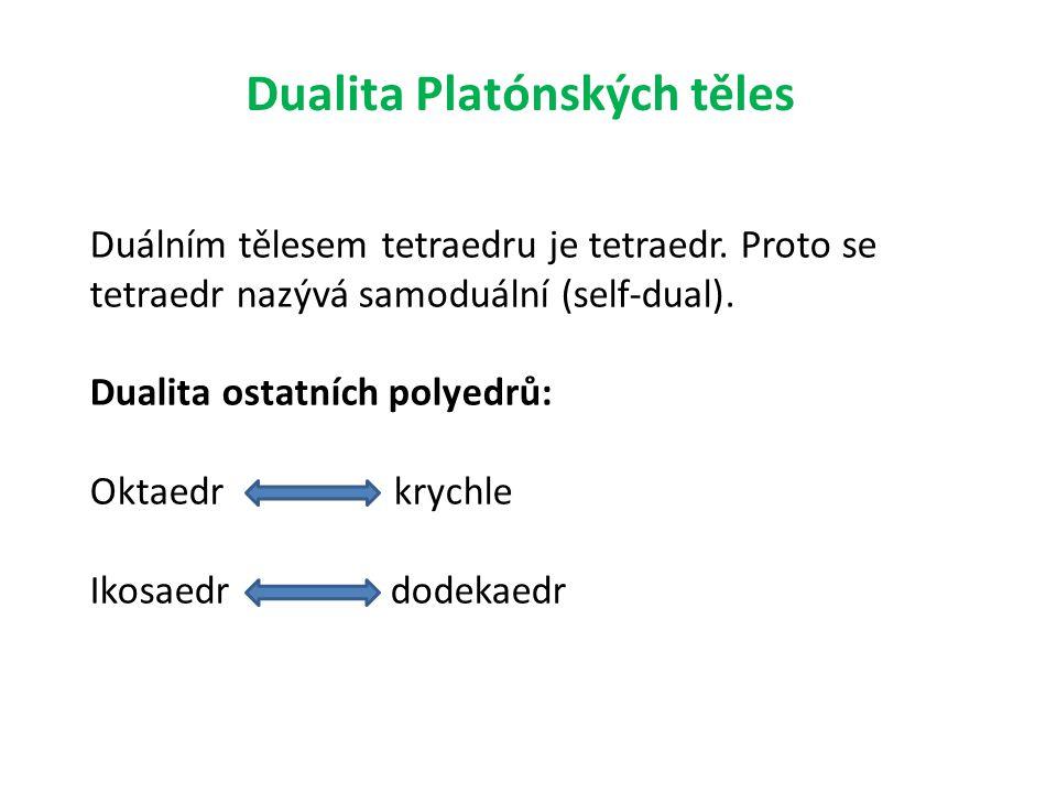 Dualita Platónských těles