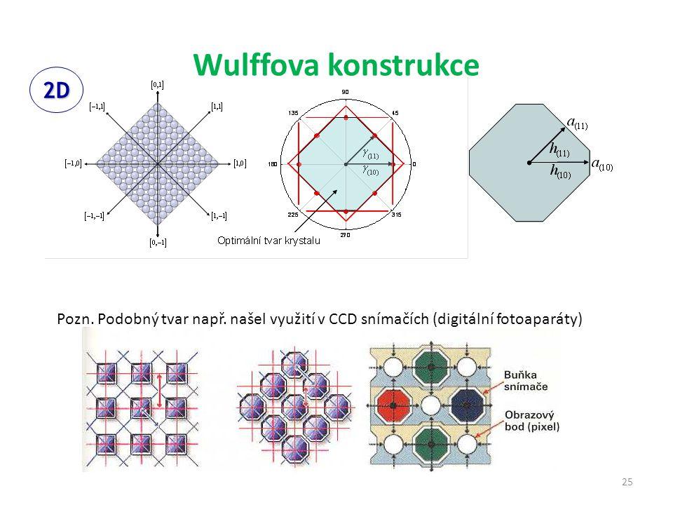Wulffova konstrukce 2D. Pozn. Podobný tvar např.
