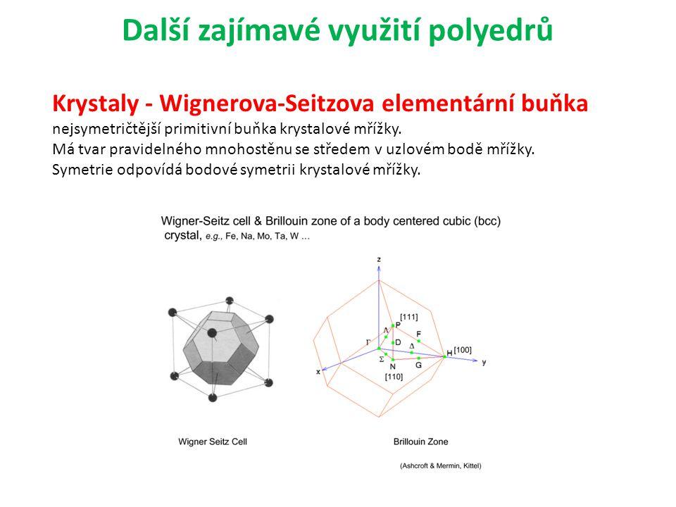 Další zajímavé využití polyedrů