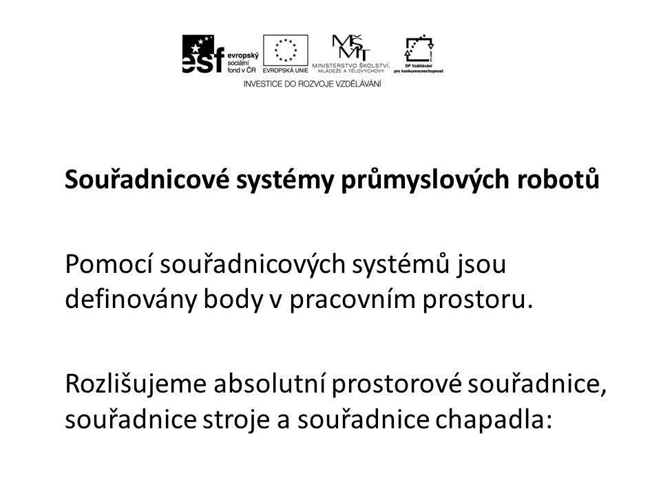 Souřadnicové systémy průmyslových robotů