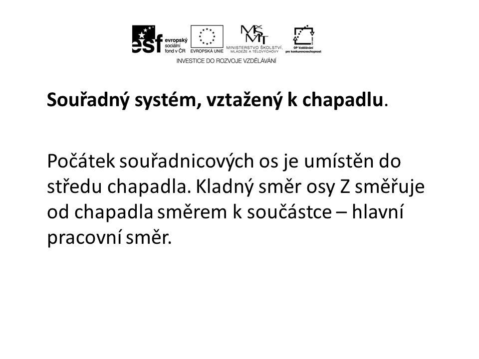 Souřadný systém, vztažený k chapadlu