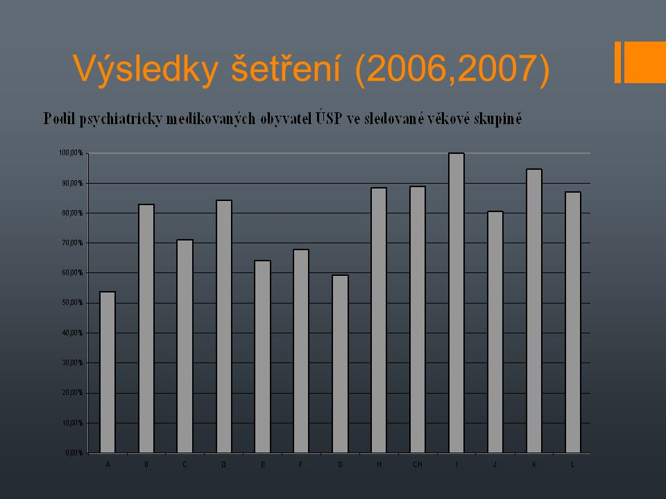 Výsledky šetření (2006,2007) 11