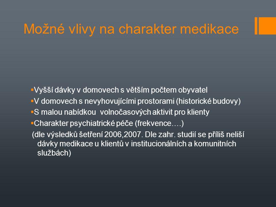 Možné vlivy na charakter medikace