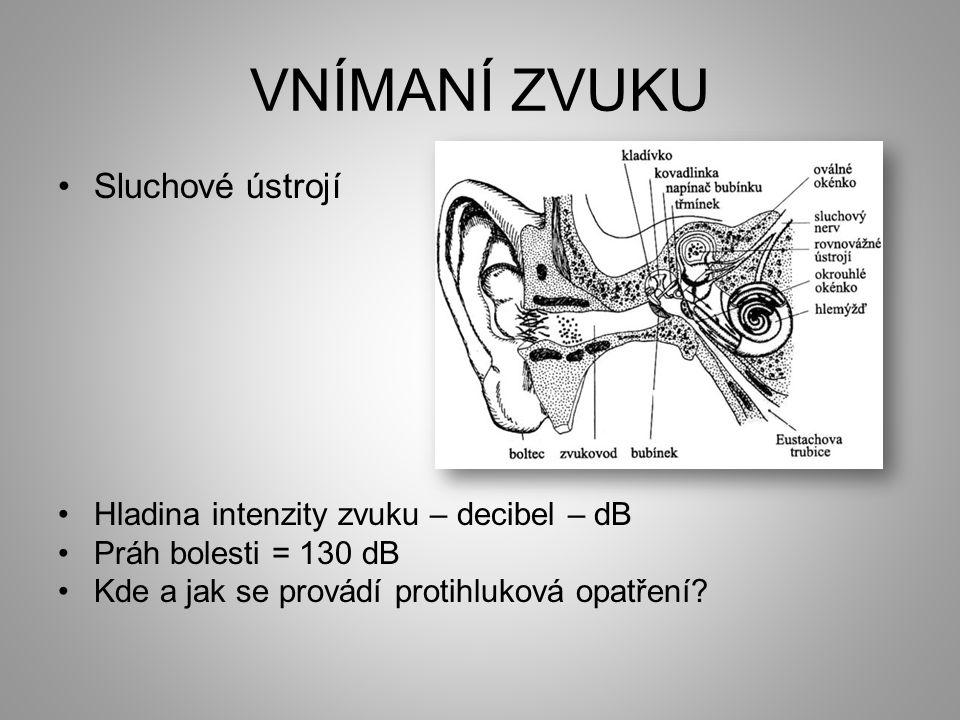 VNÍMANÍ ZVUKU Sluchové ústrojí Hladina intenzity zvuku – decibel – dB