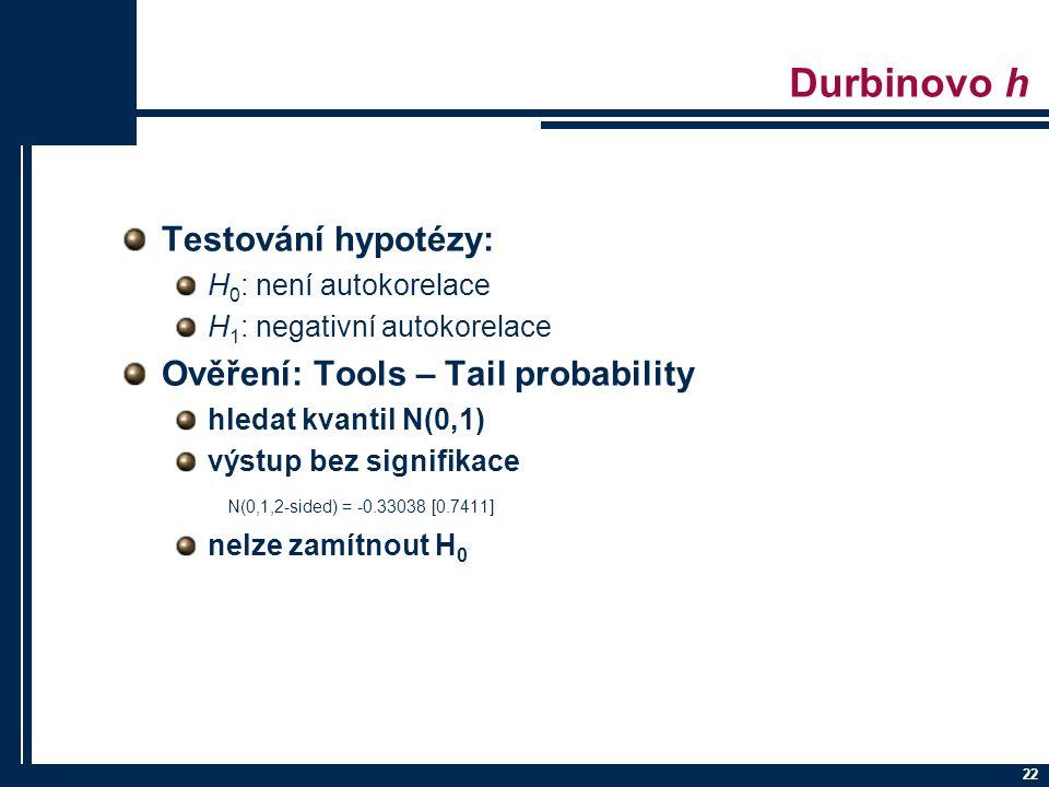 Durbinovo h Testování hypotézy: Ověření: Tools – Tail probability