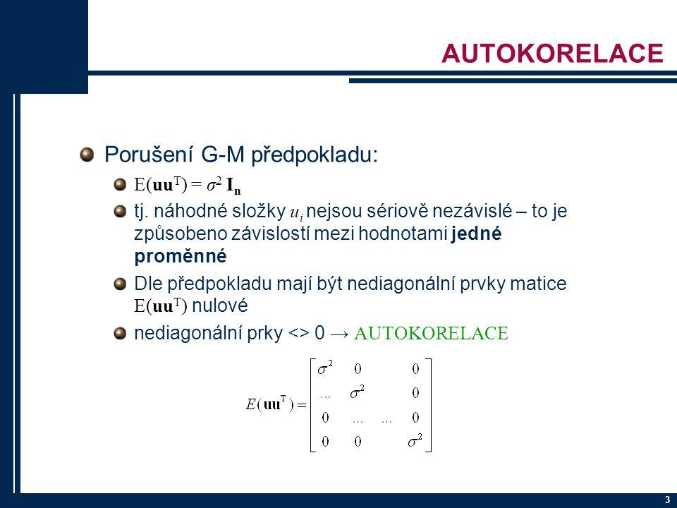 AUTOKORELACE Porušení G-M předpokladu: E(uuT) = σ2 In