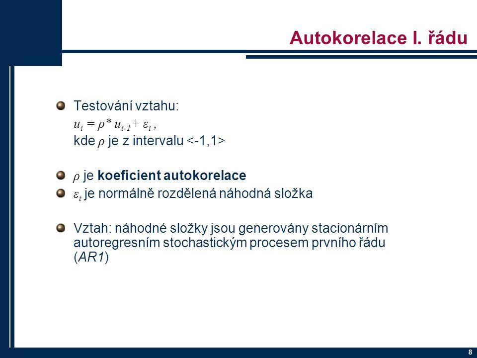 Autokorelace I. řádu Testování vztahu: ut = ρ* ut-1+ εt ,