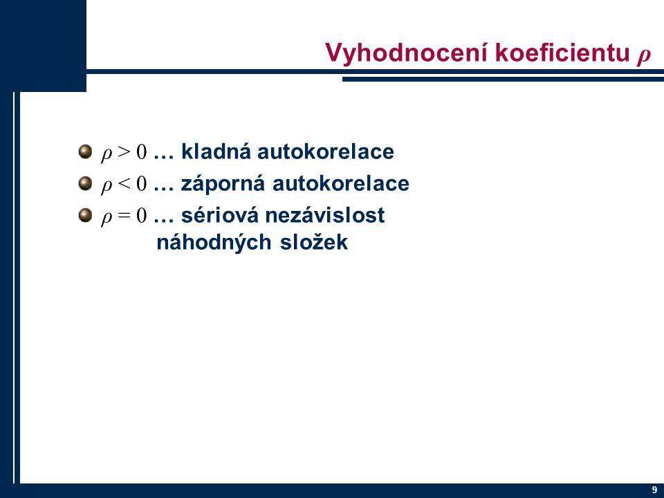 Vyhodnocení koeficientu ρ