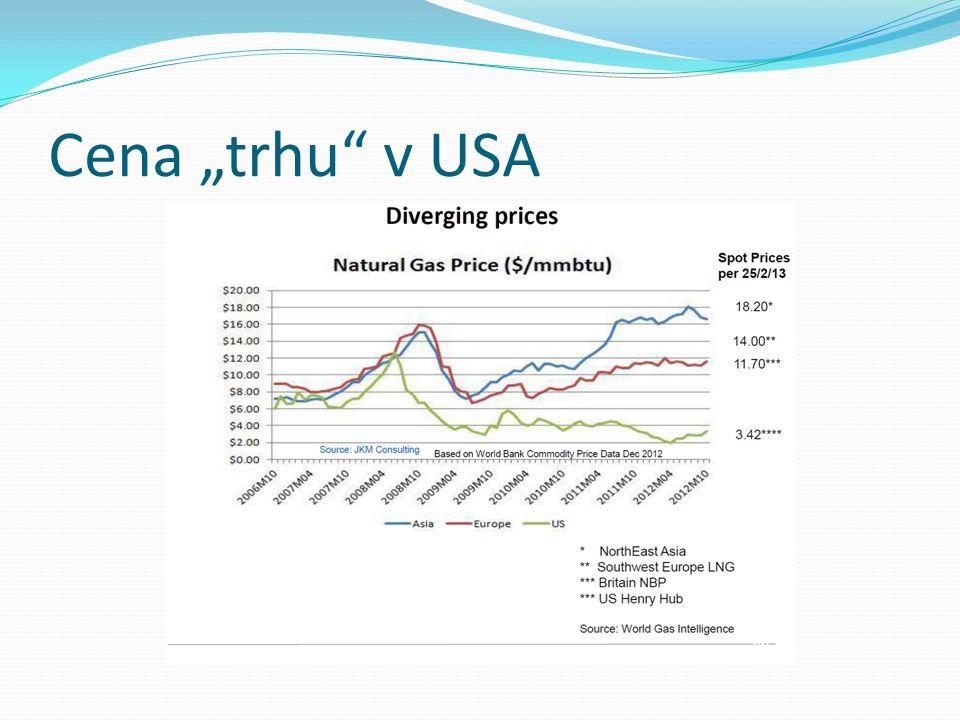 """Cena """"trhu v USA"""