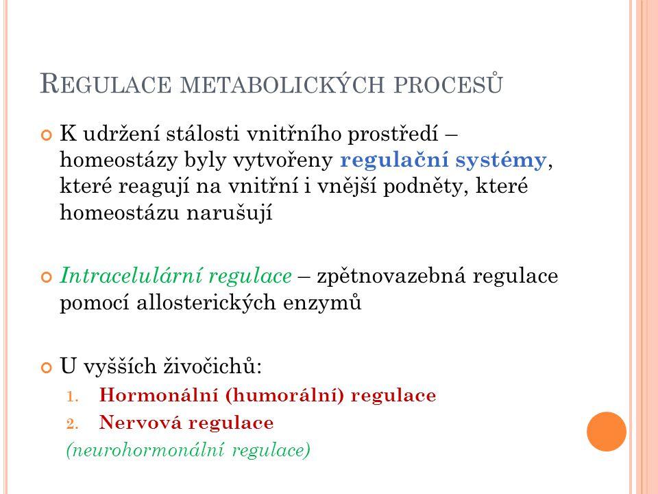 Regulace metabolických procesů