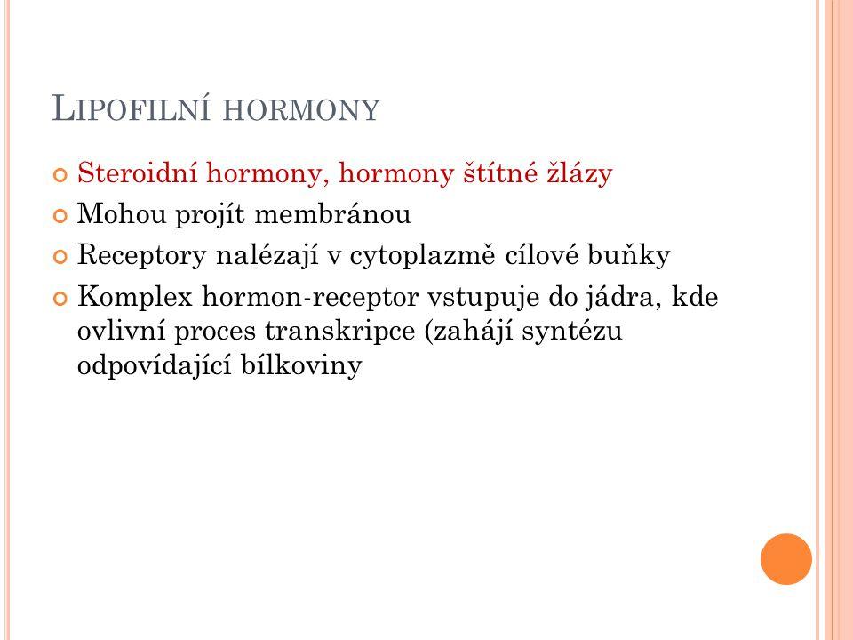 Lipofilní hormony Steroidní hormony, hormony štítné žlázy
