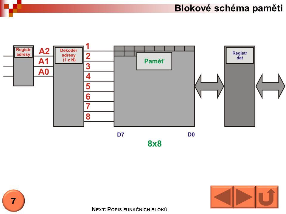 Next: Popis funkčních bloků