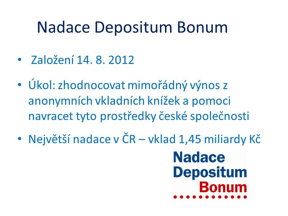 Nadace Depositum Bonum