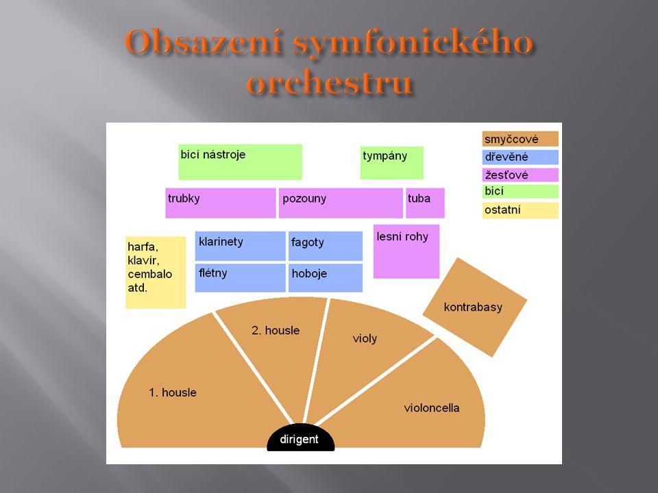 Obsazení symfonického orchestru