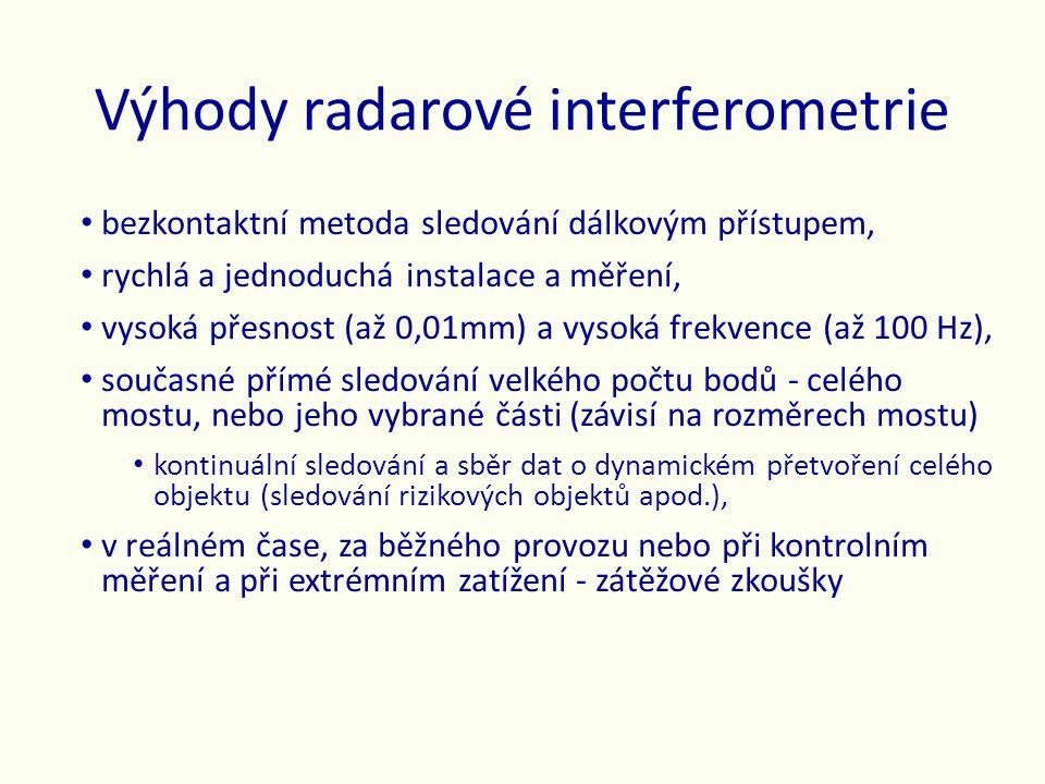 Výhody radarové interferometrie