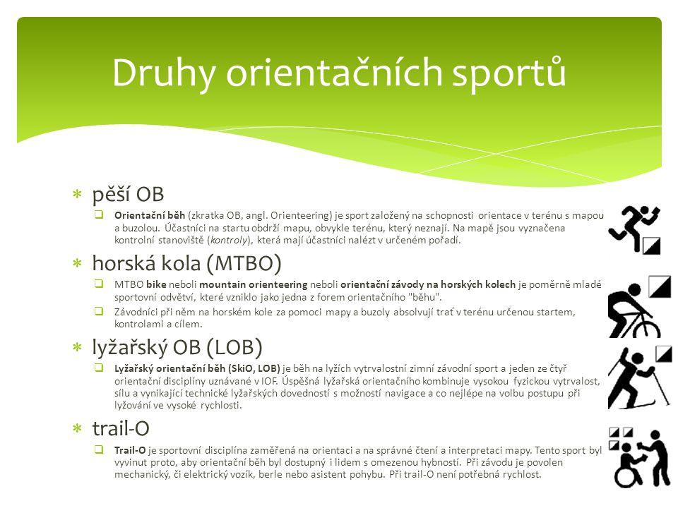 Druhy orientačních sportů
