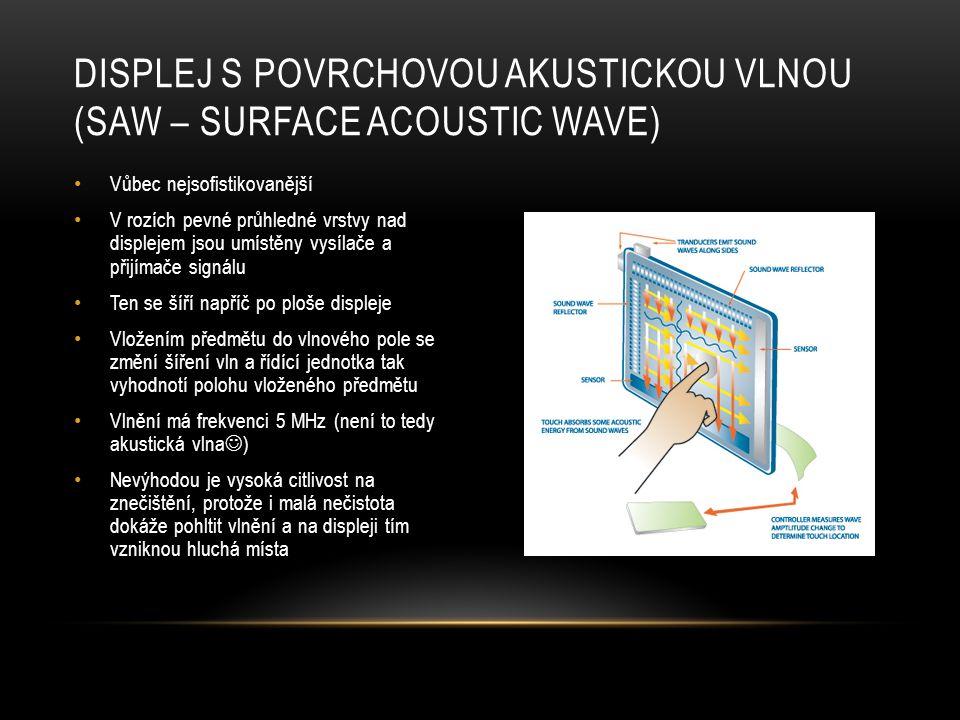 Displej s povrchovou akustickou vlnou (SAW – Surface Acoustic Wave)