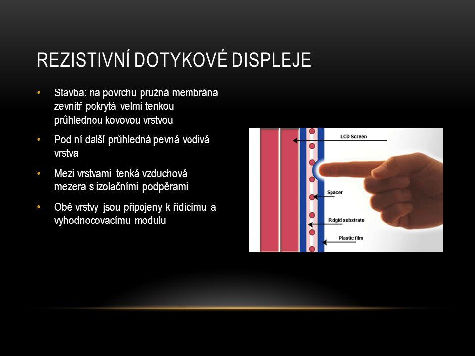 Rezistivní dotykové displeje
