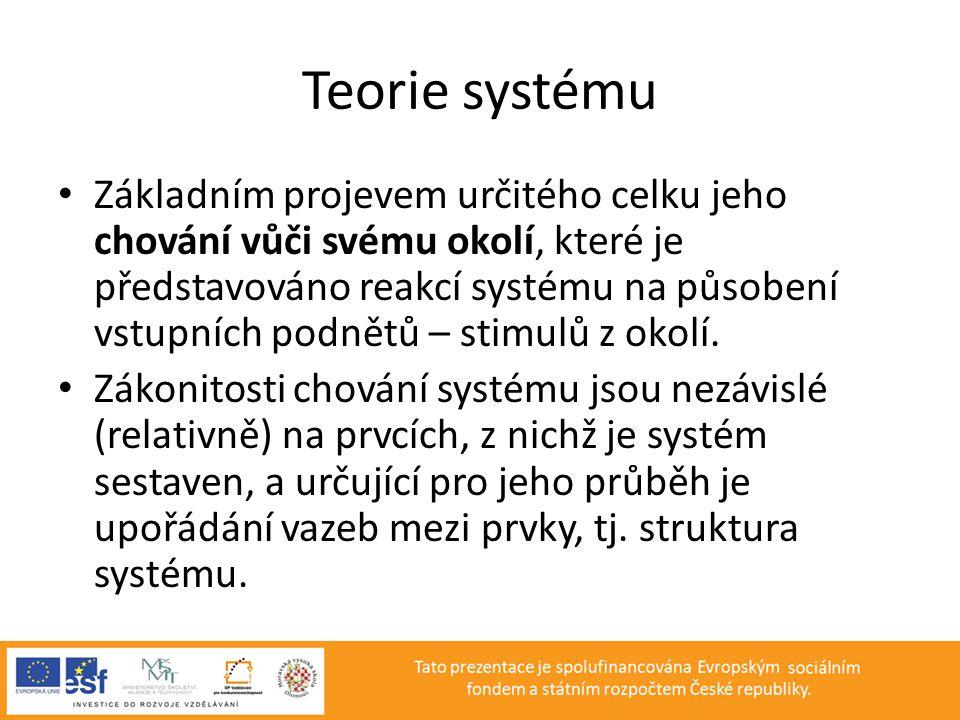 Teorie systému