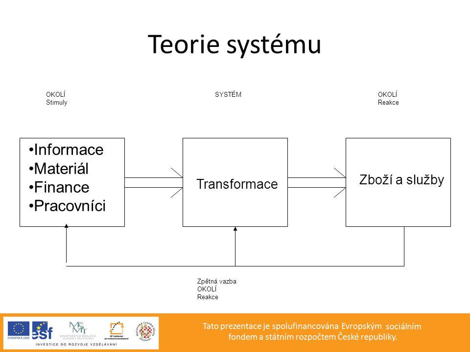 Teorie systému Informace Materiál Finance Pracovníci Zboží a služby