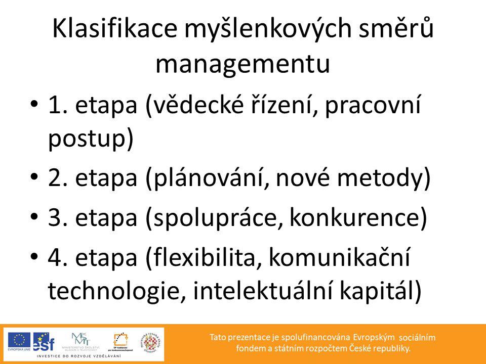 Klasifikace myšlenkových směrů managementu
