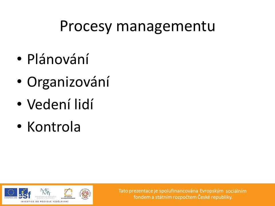 Procesy managementu Plánování Organizování Vedení lidí Kontrola