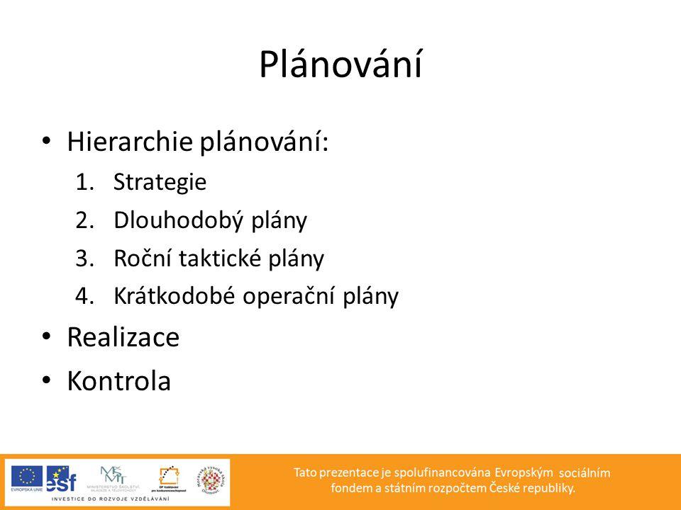 Plánování Hierarchie plánování: Realizace Kontrola Strategie
