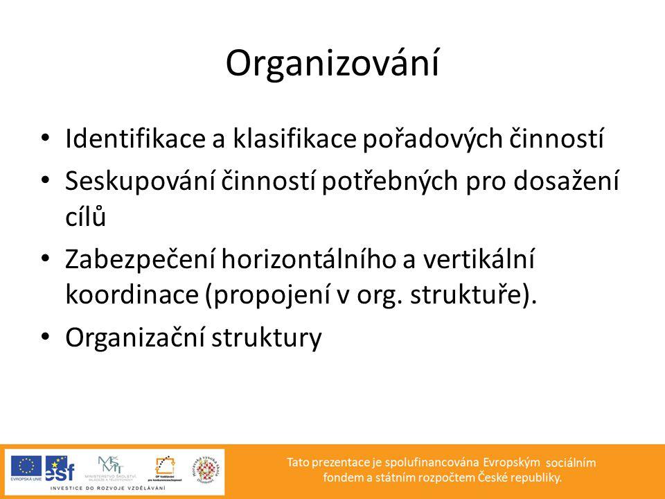 Organizování Identifikace a klasifikace pořadových činností