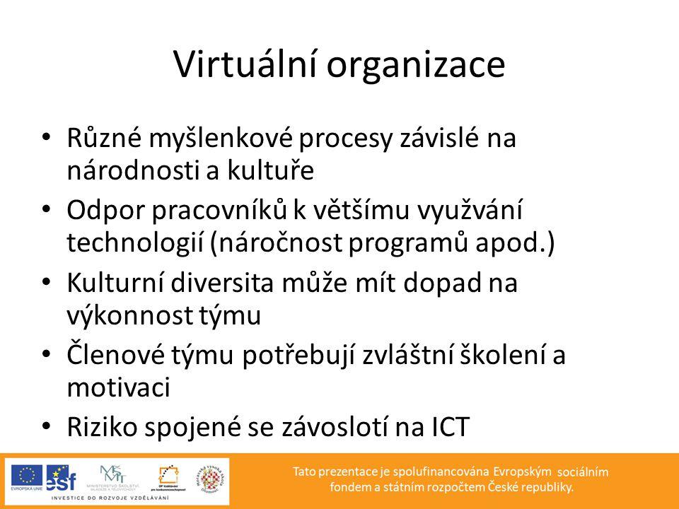 Virtuální organizace Různé myšlenkové procesy závislé na národnosti a kultuře.