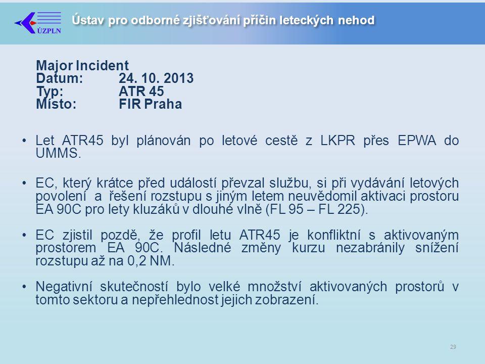 Let ATR45 byl plánován po letové cestě z LKPR přes EPWA do UMMS.