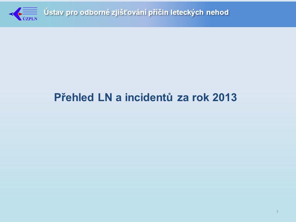 Přehled LN a incidentů za rok 2013