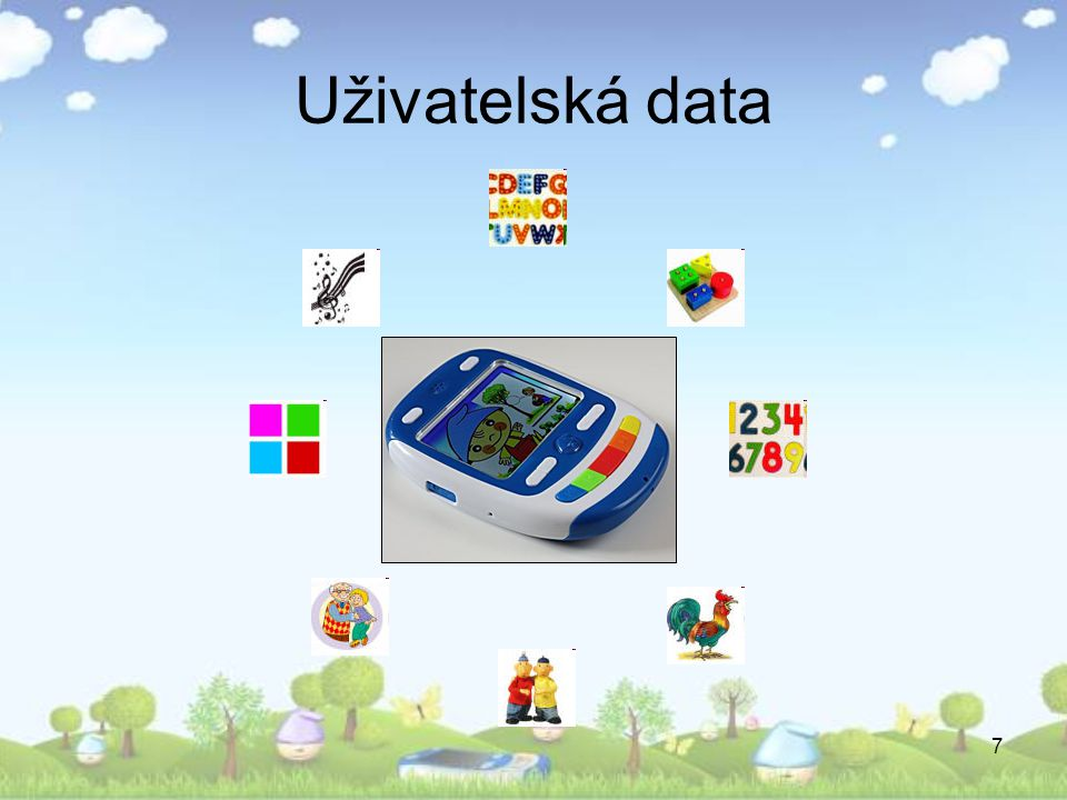 Uživatelská data