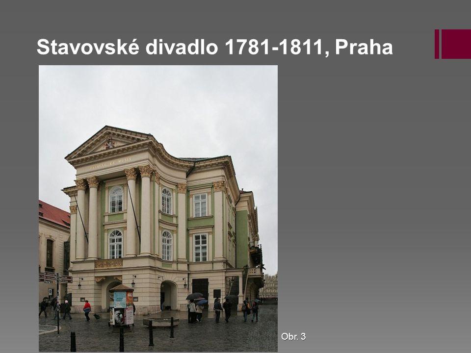 Stavovské divadlo 1781-1811, Praha