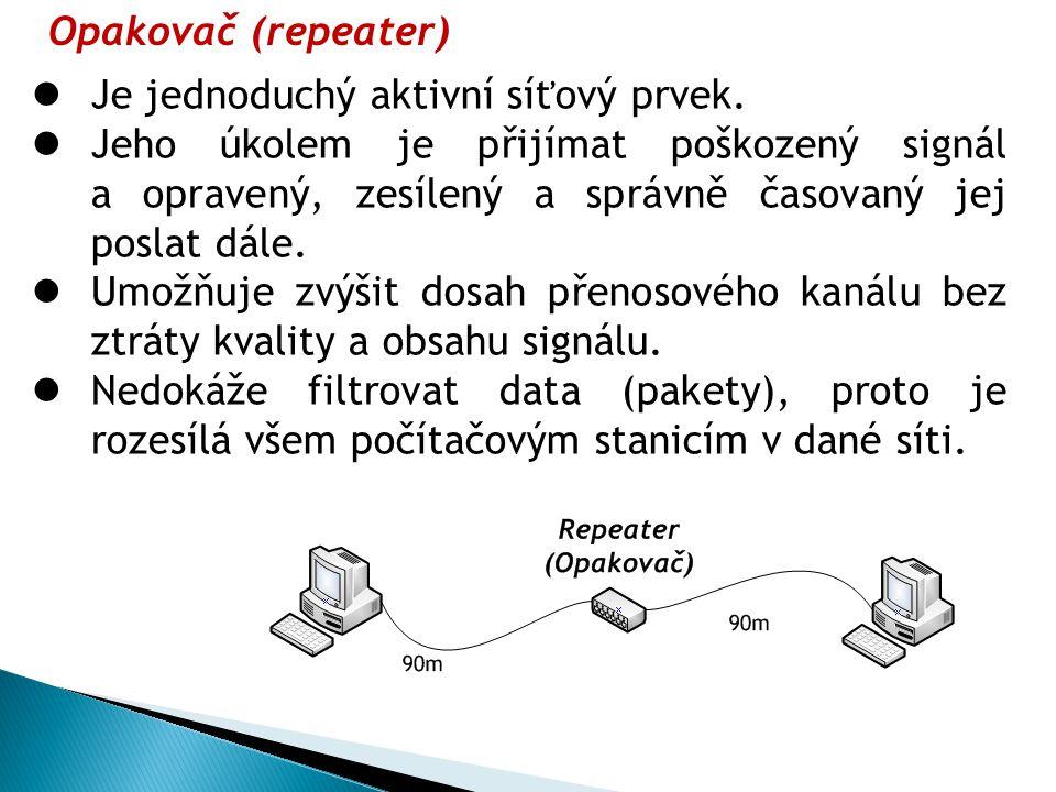 Opakovač (repeater) Je jednoduchý aktivní síťový prvek.