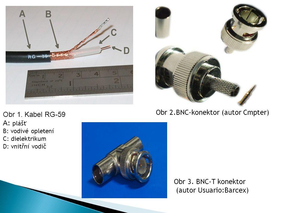 Obr 2.BNC-konektor (autor Cmpter)