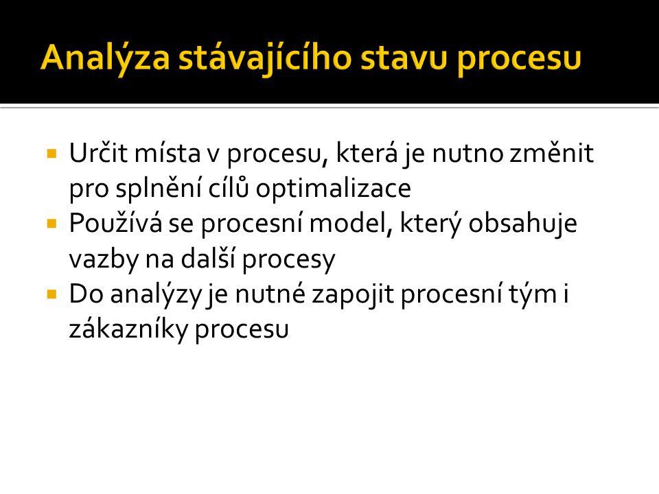 Analýza stávajícího stavu procesu