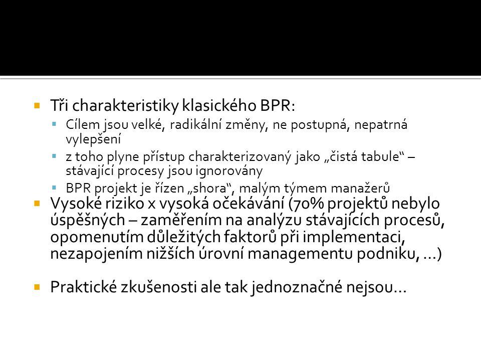 Tři charakteristiky klasického BPR: