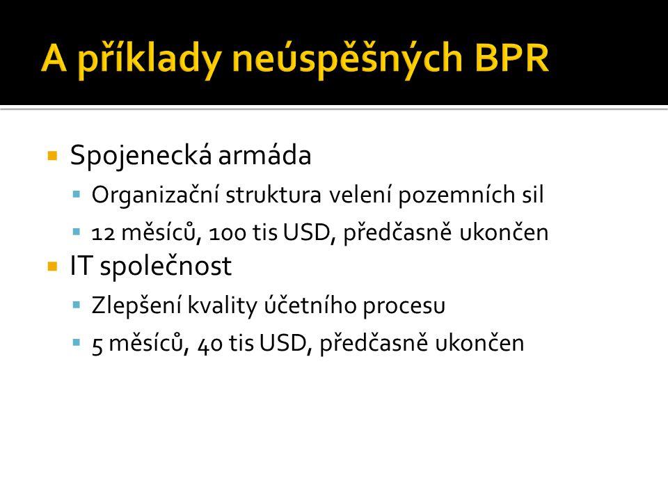 A příklady neúspěšných BPR