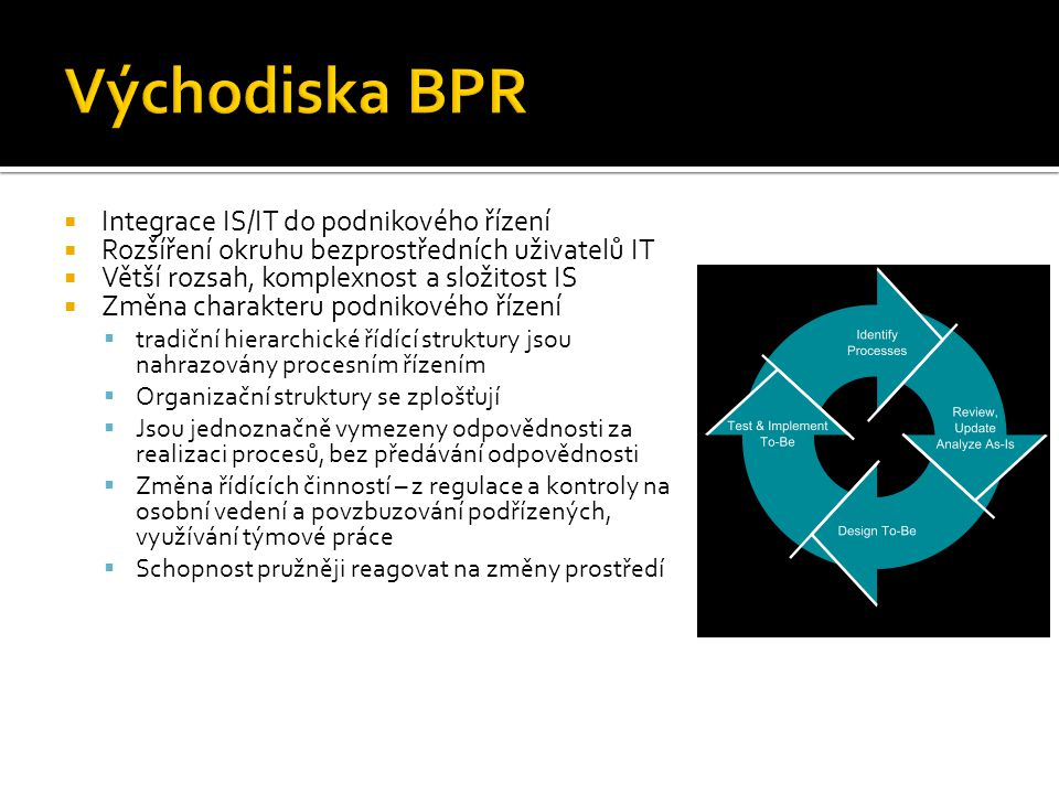 Východiska BPR Integrace IS/IT do podnikového řízení