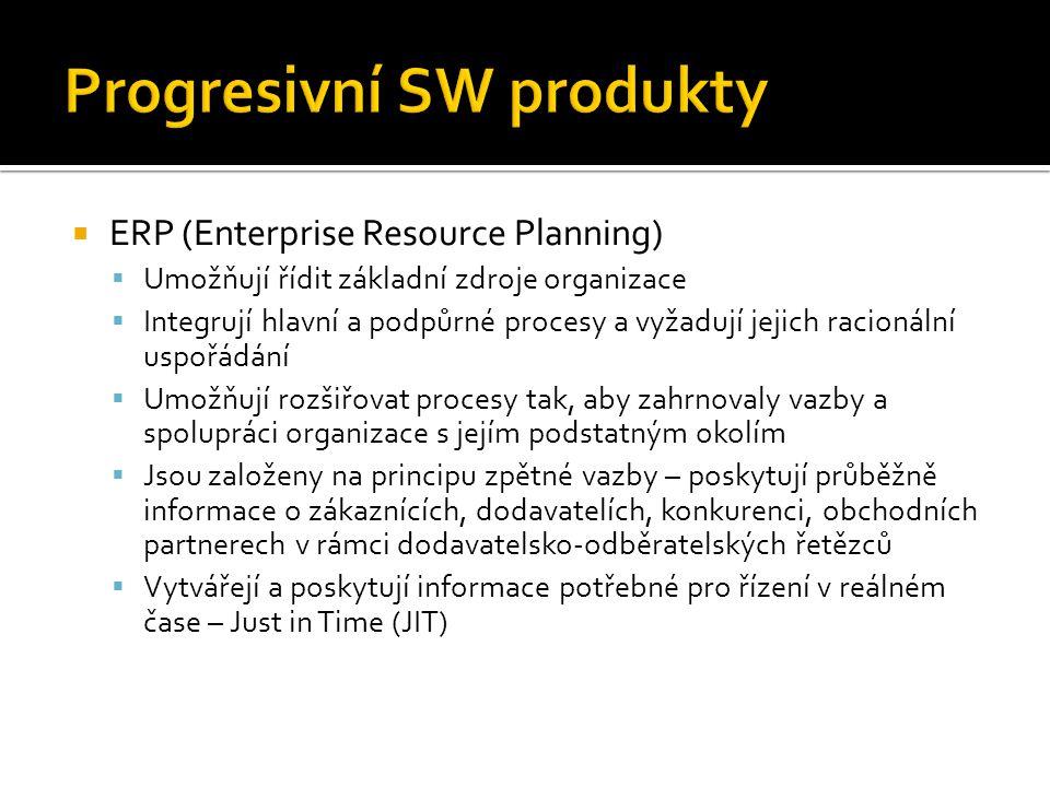 Progresivní SW produkty