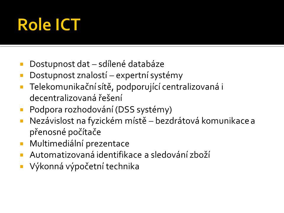 Role ICT Dostupnost dat – sdílené databáze