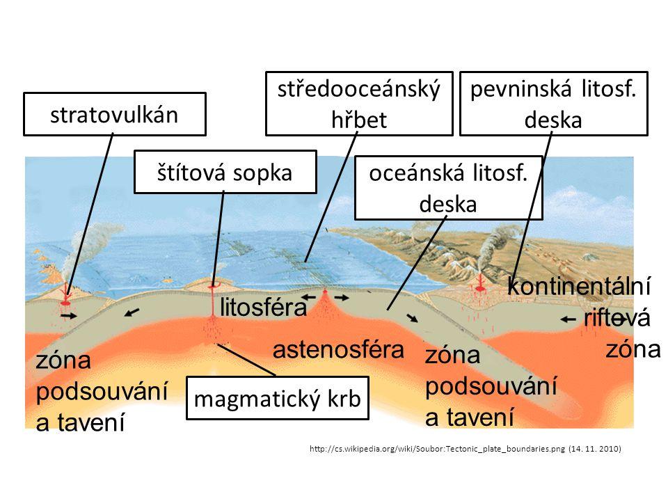 pevninská litosf. deska