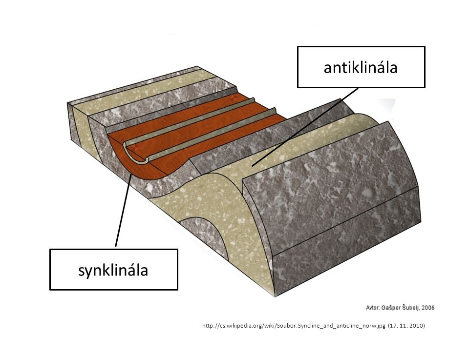 antiklinála synklinála