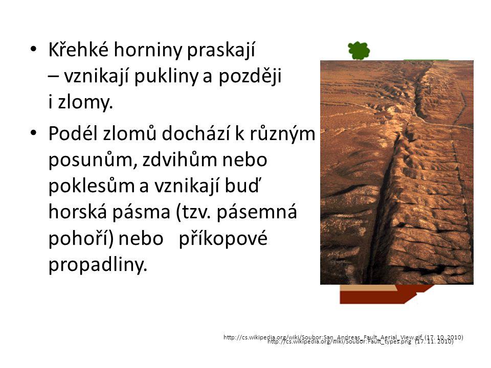 Křehké horniny praskají – vznikají pukliny a později i zlomy.