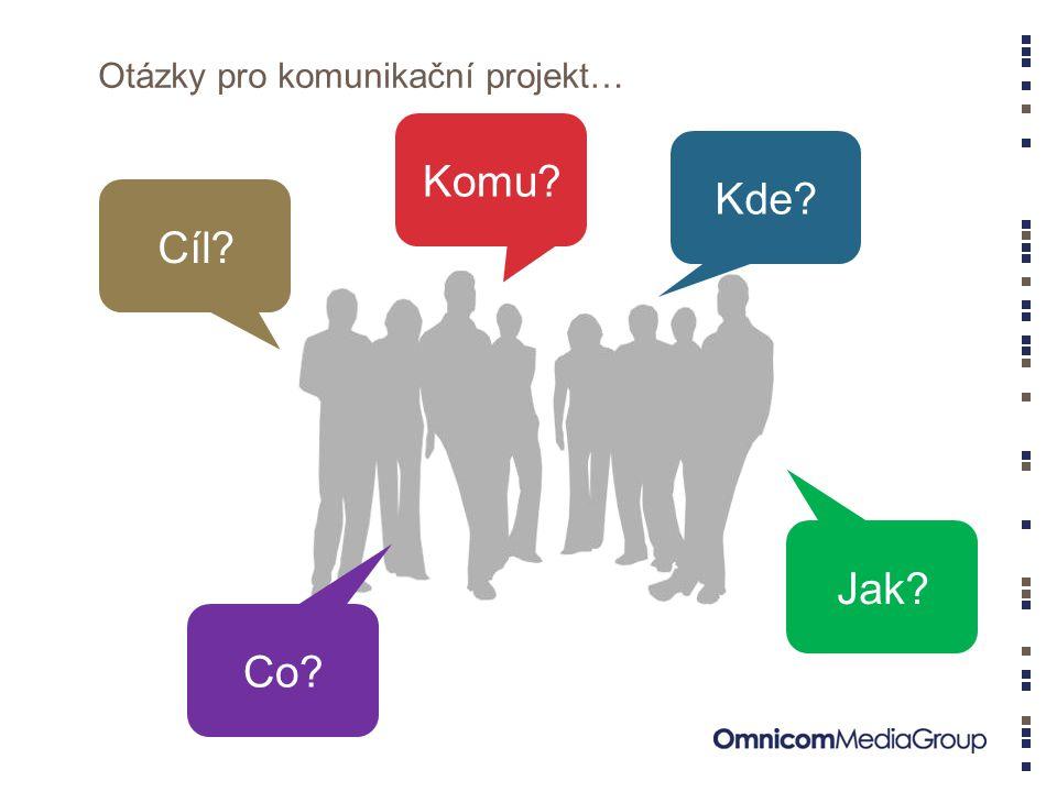 Otázky pro komunikační projekt…