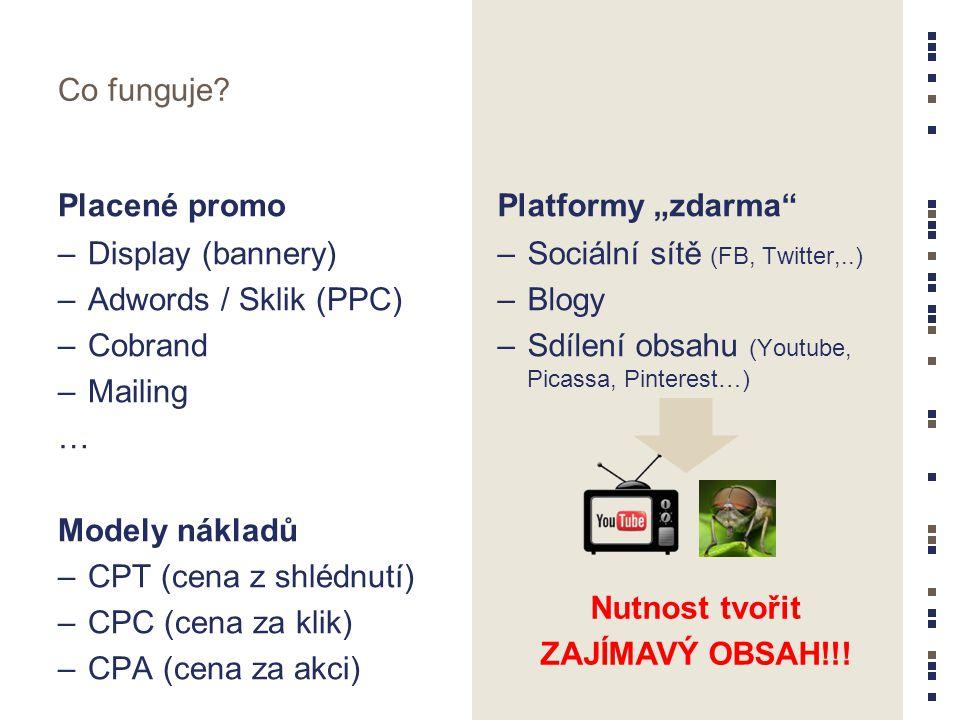 "Co funguje Placené promo. Platformy ""zdarma Display (bannery) Adwords / Sklik (PPC) Cobrand. Mailing."